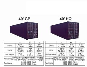 containere maritime 40picioare